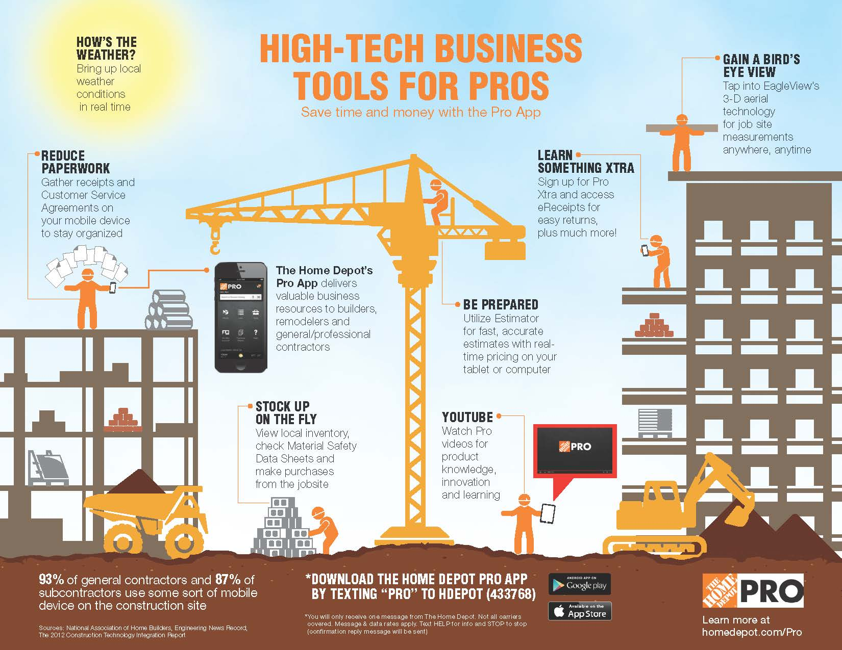 Home depot app Pro Tech_Infographic_FINAL
