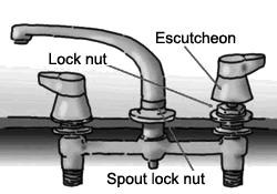 faucetdiagram