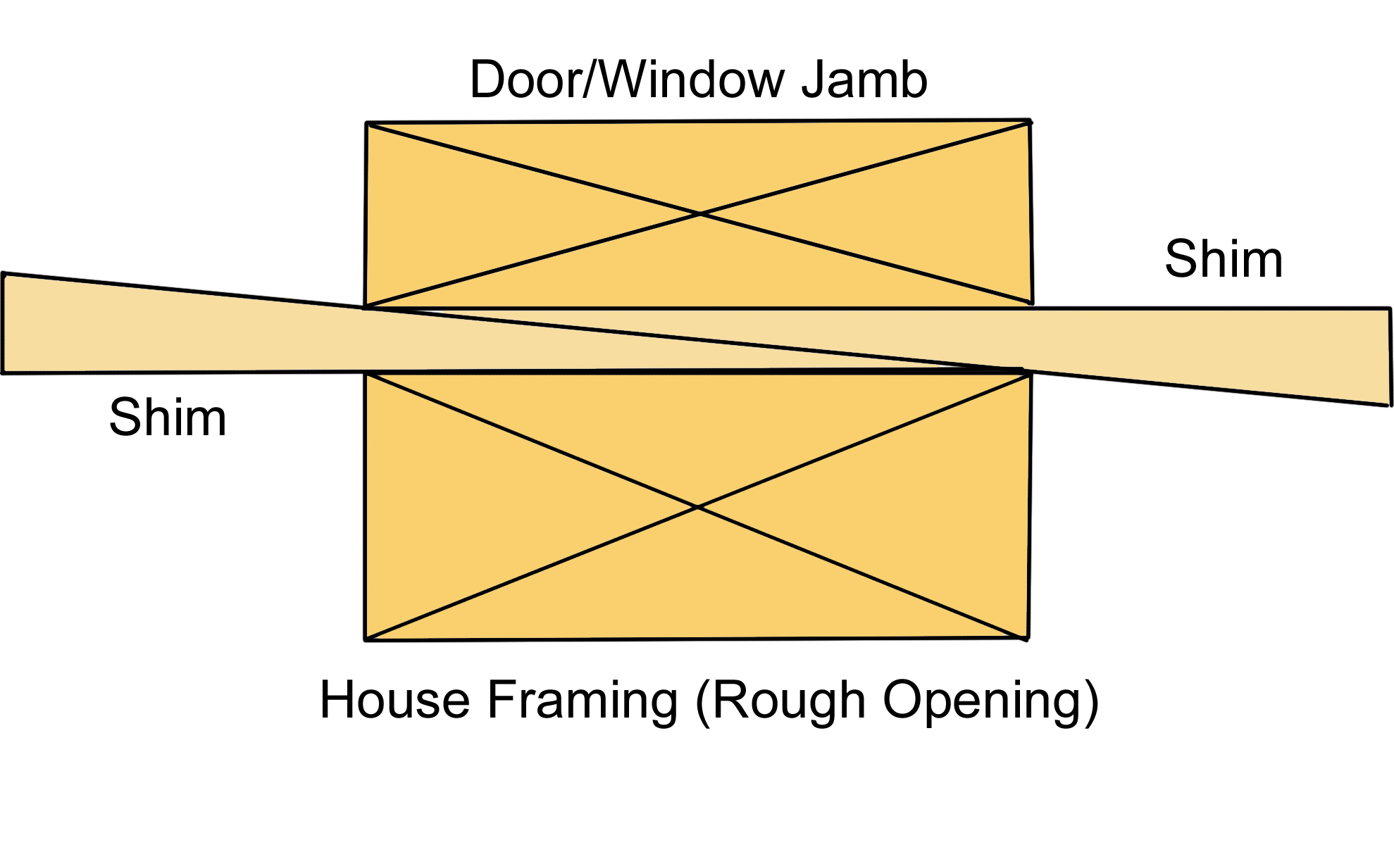 M Weber shim diagram  sc 1 st  Extreme How-To Blog & How to Use Wood Shims - Extreme How-To Blog